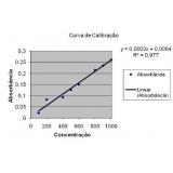 certificado rbc para laboratórios de universidade